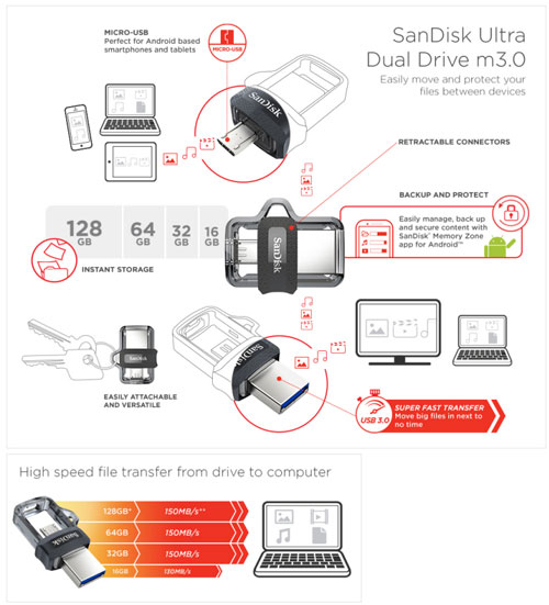 SanDisk Ultra Dual M3.0 USB Flash Drive